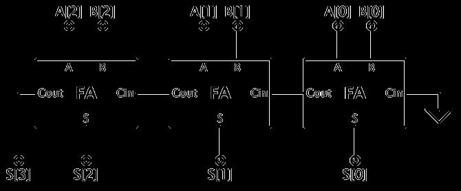 design problem  3