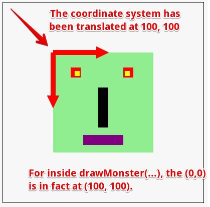 translated monster