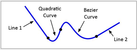 path composition explained