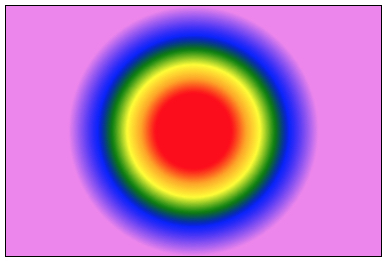 radial gradient example: circles with the rainbow colors
