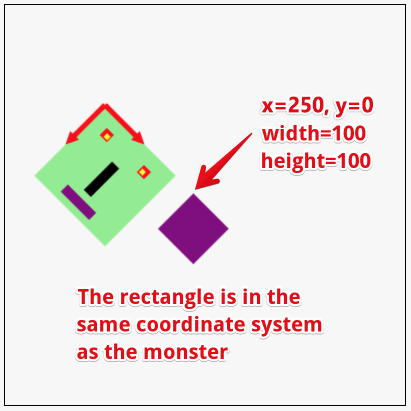 monster and rectangle in the same coordinate system